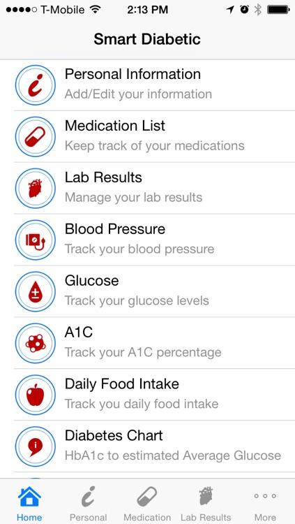 Smart Diabetic