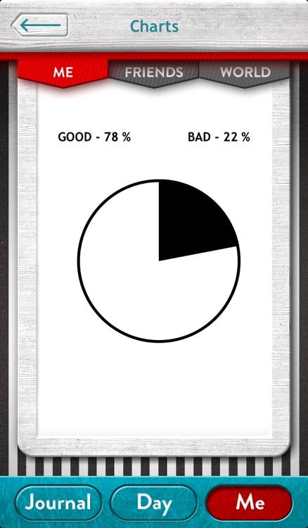 Good & Bad Day screenshot-3