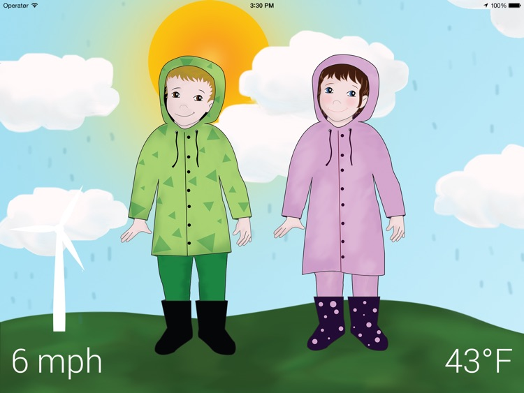 Weather Closet - Outdoor clothes for kids