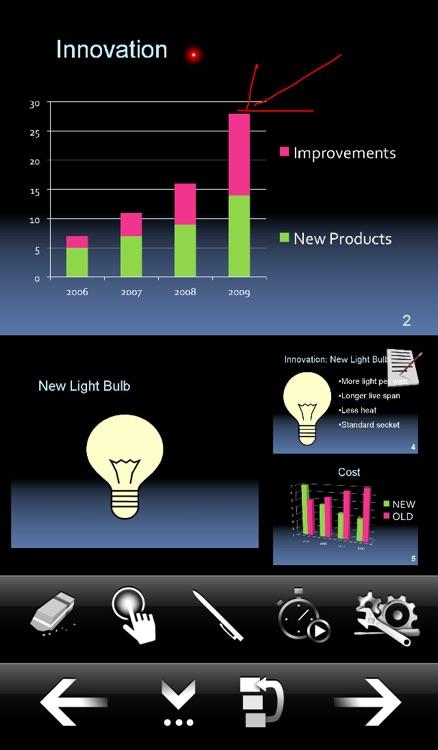 MyPoint PowerPoint Presentation Pro
