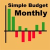 Simple Budget: Month