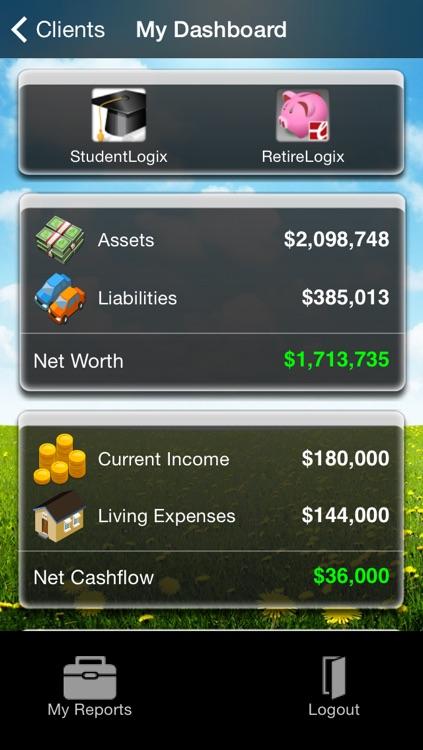 Allos Investment Advisors screenshot-3