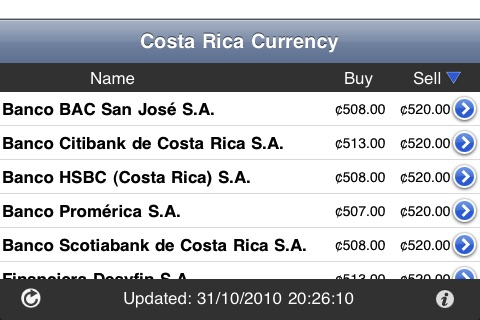 Costa Rica Currency screenshot-4