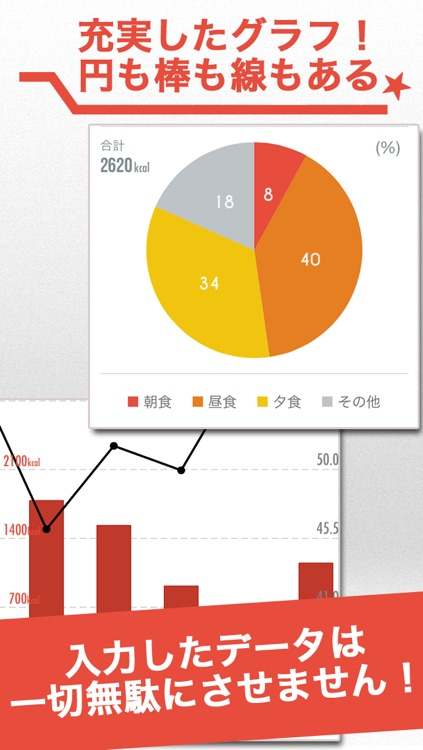 BeCalendar 痩せるカレンダー 〜ダイエット×カロリー管理×体重管理×カレンダー〜 screenshot-3