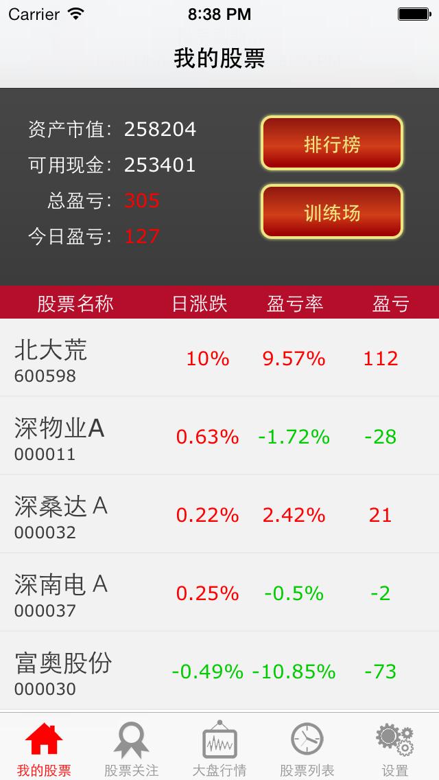 我要炒股 - 模拟炒股神器,新手进入股市前必备评估工具 screenshot two
