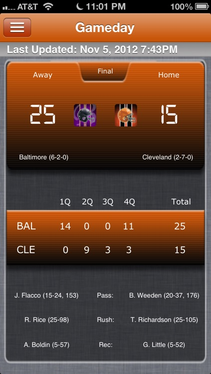 Cleveland Football Live screenshot-0