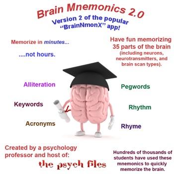 Brain Mnemonics - Memorize the Brain Quickly