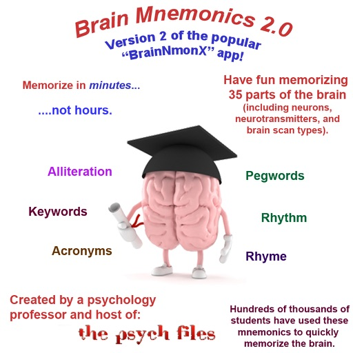 Brain Mnemonics - Memorize the Brain Quickly by The Psych Files