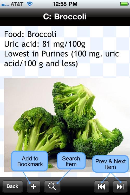 Purine and Uric Acid Food List screenshot-4