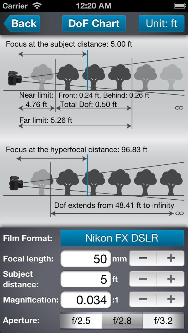 MyLens For Nikon F-mount-2