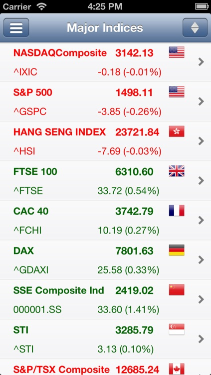 iStock (Stock, Stock Market, Global Market) screenshot-3