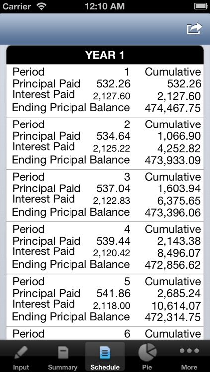 Amortization screenshot-2