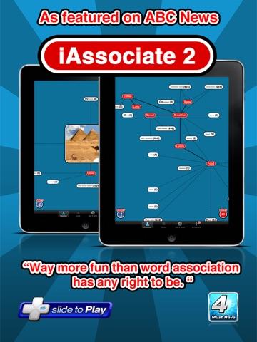 iAssociate 2 HD на iPad