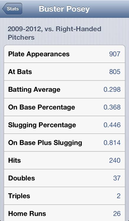 Baseball Stats Pro screenshot-2