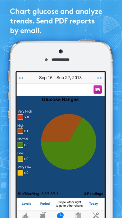 Track3 - Diabetes Planner, Diabetes Glucose Logbook, Diabetes Tracker, Carb Counter(SI version)