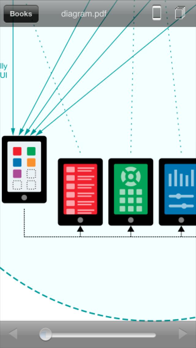 CloudReaders pdf,cbz,cbr ScreenShot1
