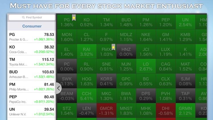 StockWiz - Real Time Stocks & Charts screenshot-4