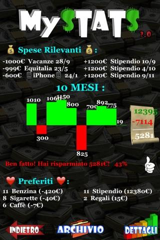 MyStatS - Il salvadanaio Anti-Crisi
