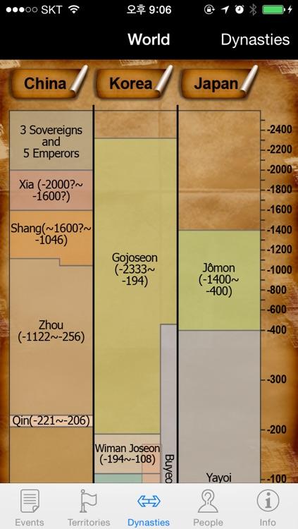 Chinese History Timeline(Free) screenshot-3