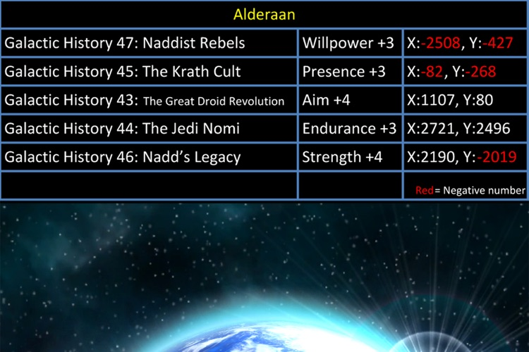 Locations for SWTOR HD