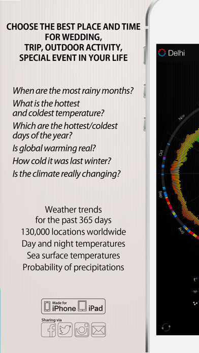 Weather 365 Pro - Long range weather forecast and sea surface temperature på PC