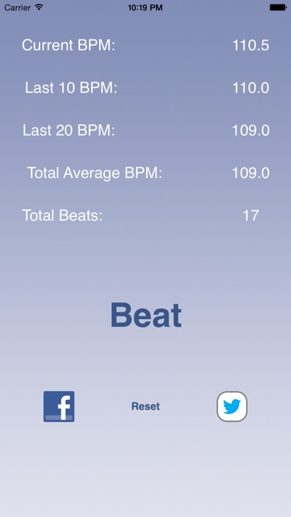 Music BPM by PS Ventures Limited