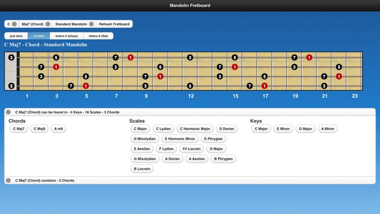 Mandolin Chords And Scales By Scott Sopata