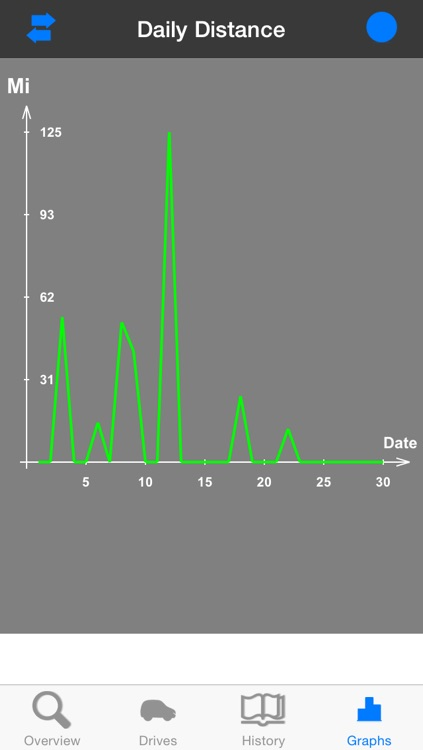 Mile Pal - Car mileage tracker & log screenshot-4