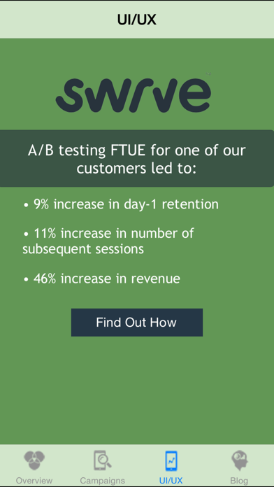 Swrve - Mobile Marketing screenshot