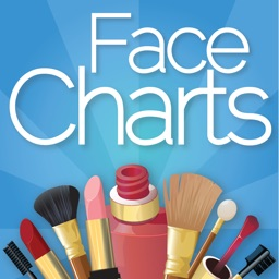 Face Charts - Continuity Software