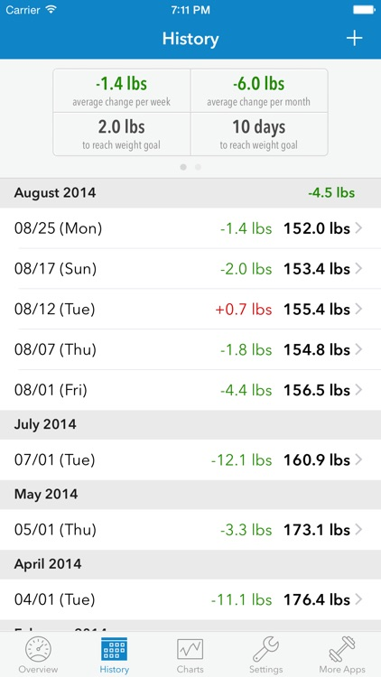 WeightDrop PRO screenshot-1