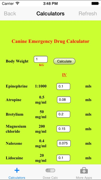 Veterinary Calculators