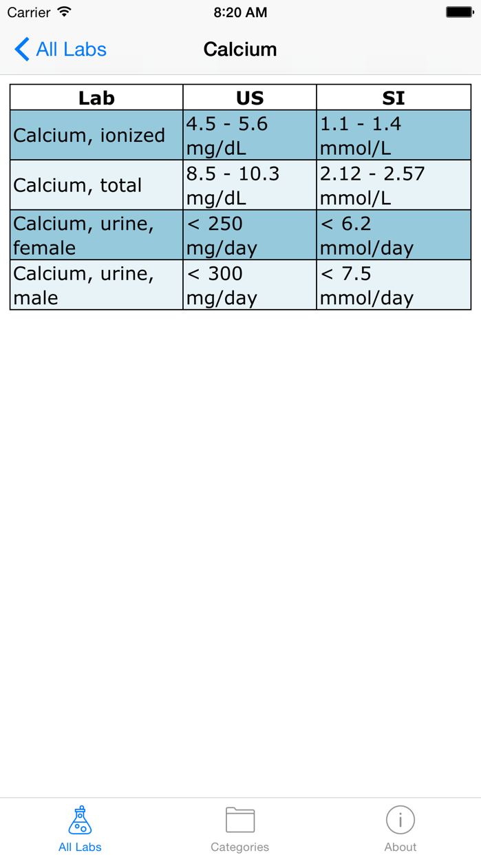 Normal Lab Values Screenshot