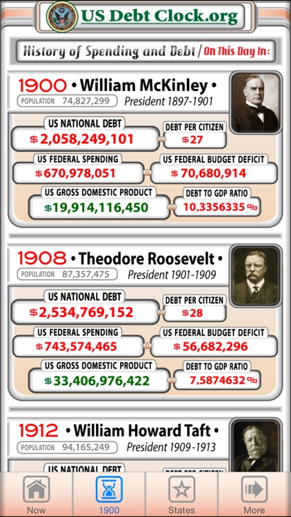 US Debt Clock .org