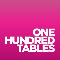 100Tables
