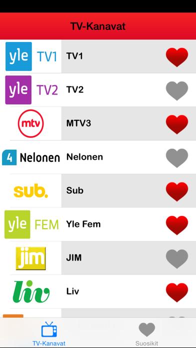Suomen Tv Kanavat