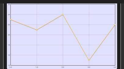 Quick Chart screenshot four