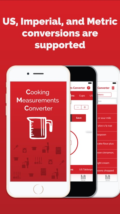 Cooking Measurements Converter