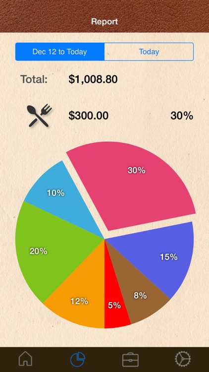 CashOut - Expense Budget and Cash Management for Personal and Family screenshot-1