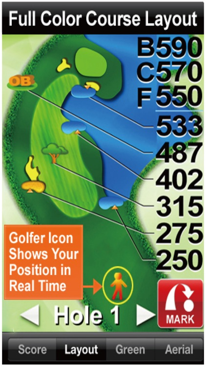 Sonocaddie 3 Golf GPS PRO screenshot-0