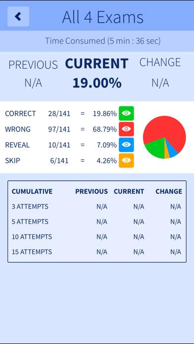 CCNA Voice 640-461 ICOMM Exam Prep-4