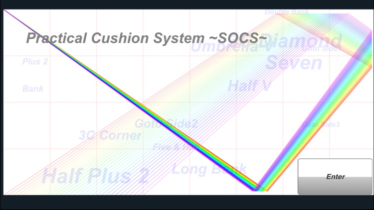 Practical Cushion System - SOCS - screenshot-0