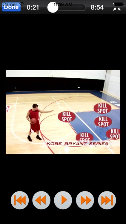 Dribble Triple Threat: Drive, Pass & Shoot - With Ganon Baker  - Full Court Basketball Training Instruction screenshot-4