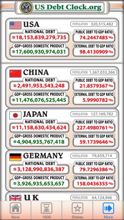 US Debt Clock .org screenshot-3