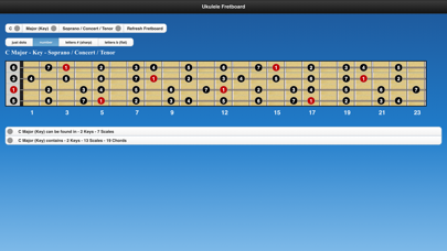 Ukulele Chords and Scales screenshot one