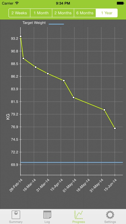 My Weight Tracker Pro screenshot-3
