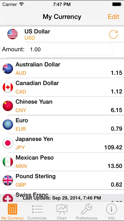 My Currency PRO - Currency & Exchange Rates Converter screenshot-0