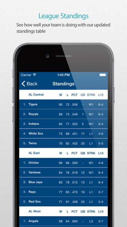Atlanta Baseball Schedule Pro — News, live commentary, standings and more for your team! screenshot-3