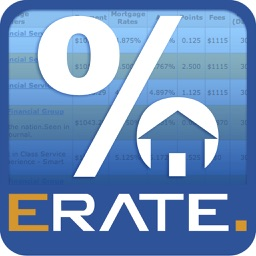Mortgage Rates, Credit Card Rates and Mortgage Calculator