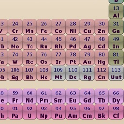 Periodic Table !